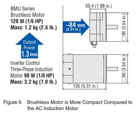 Ac Motor Vs Dc Motor by Brushless Dc Motors Bldc Motors Vs Servo Motors Vs