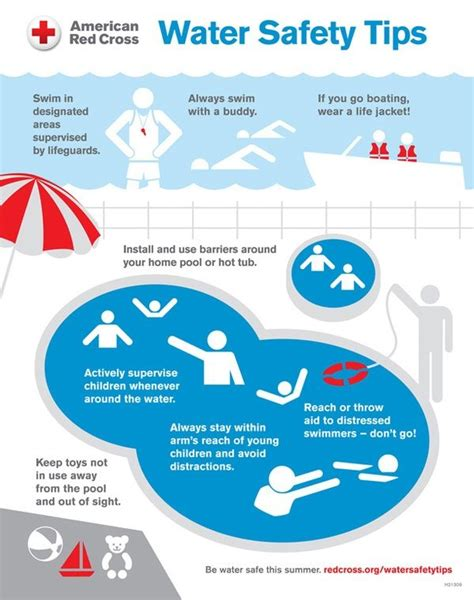 are water safe american cross water safety poster it could save a