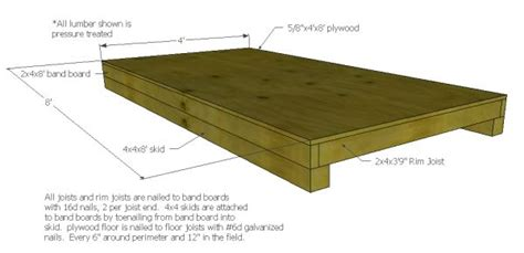 how to build a floor for a house 4x8 shed floor