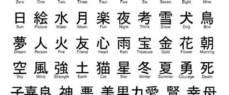 read in japanese bucketlist 187 learn how to read japanese kanji