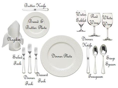 Dining Table Etiquettes Dining Etiquette Workshop Nagpur Meraevents