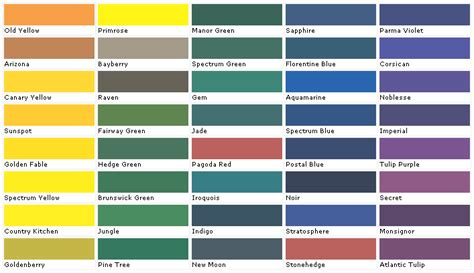 home depot paint names فروش رنگ ساختمان فروش رنگ ساختمانی بلکا روغنی مولتی کالر
