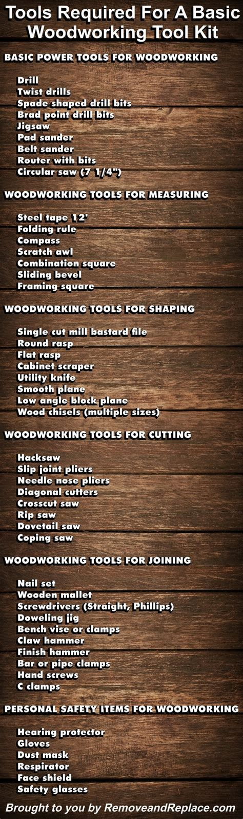 woodworking tools list agustus 2016 lumber woodworking