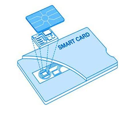how to make smart card smart card working applications and access advantages