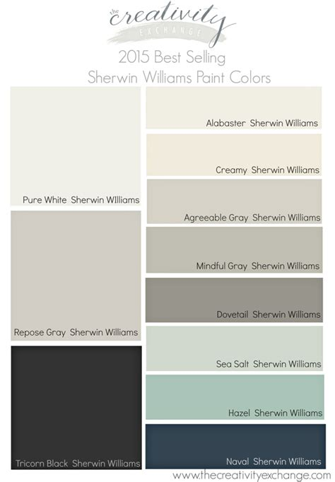 best gray paint colors sherwin williams 2015 best selling and most popular paint colors sherwin