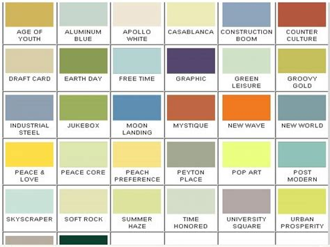 house interior colors craftsman interior paint colors interior house paint