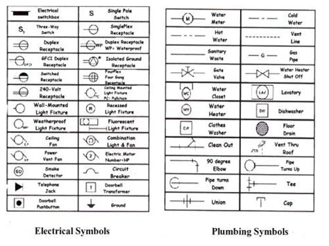 floor plan with electrical symbols architectural electrical plan symbols standard electrical