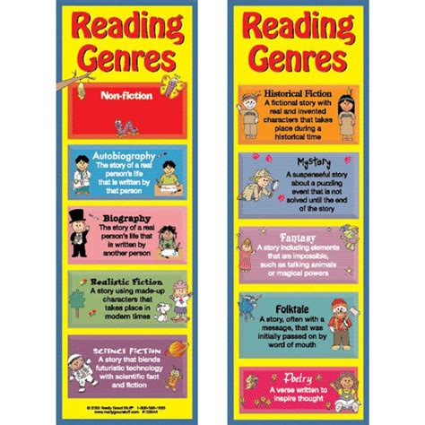 picture book genres 17 best ideas about reading genres on reading
