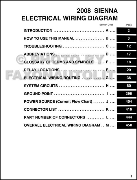 electric and cars manual 1999 toyota sienna interior lighting 2011 toyota sienna wiring diagram fuse box and wiring diagram