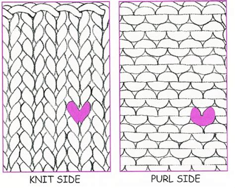 knitting vs purling glossary stockinette stitch brand yarn