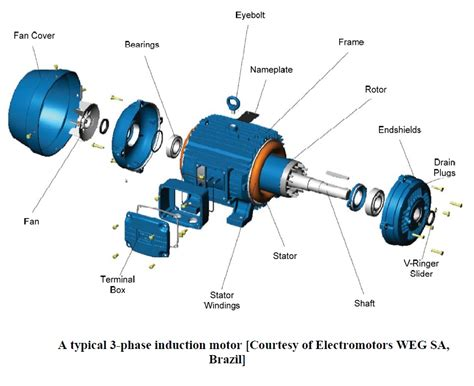 3 Phase Motor by Engineering Photos And Articels Engineering Search
