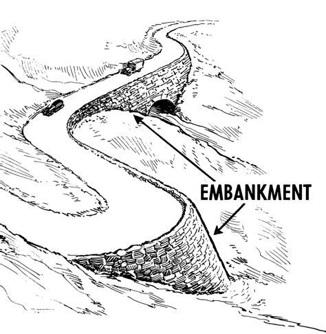 pedestal hindi meaning embankment transportation wikipedia