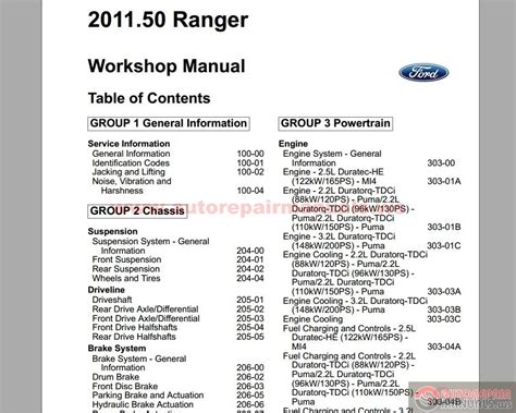 free service manuals online 2002 ford ranger engine control ford ranger 2011 50my workshop repair manual auto repair manual forum heavy equipment forums