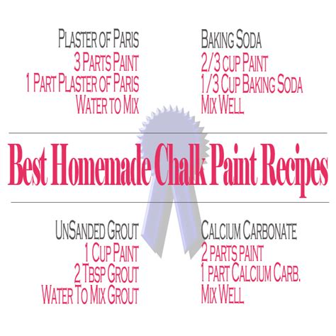 Best Chalk Paint Recipes Salvaged Inspirations