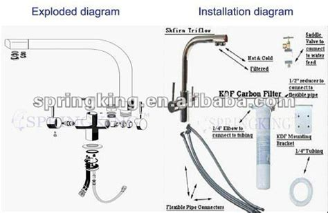 how to install a mixer tap on kitchen sink 3 way faucet kitchen mixer tap water filter stainless