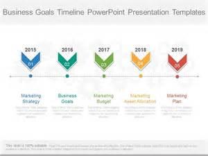 business goals timeline powerpoint presentation templates