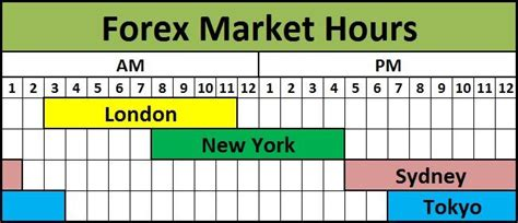 trading hours forex trading hours drureport343 web fc2