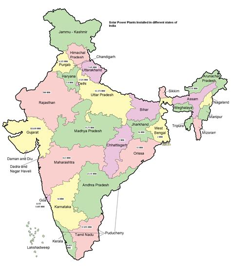 what are indian opinions on indian states