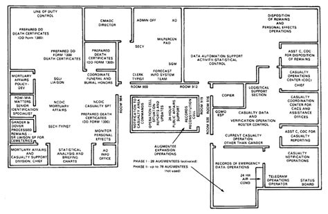 funeral home floor plan layout funeral home floor plans 171 floor plans