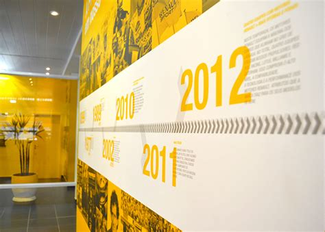 infographic wall renault concept store s 195 o paulo brasil on behance