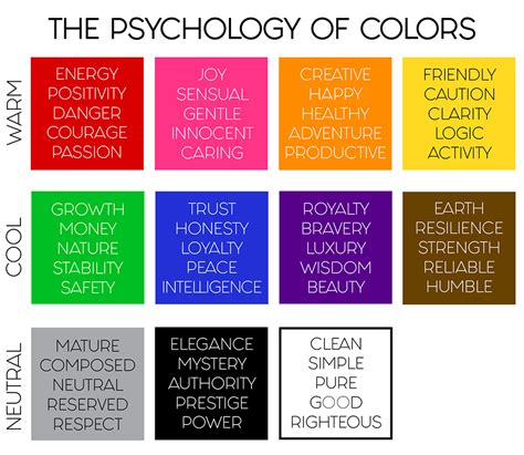 colors that calm you choosing the best colors fonts to represent your brand
