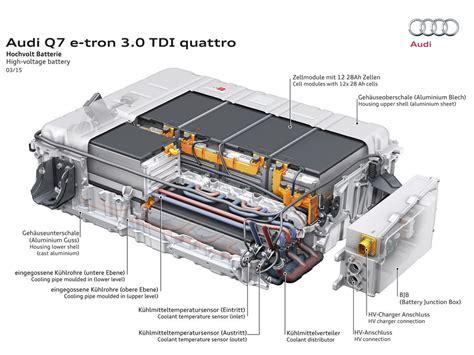 Audi Car Battery by Audi Q7 E Prix Consommation Fiche Technique