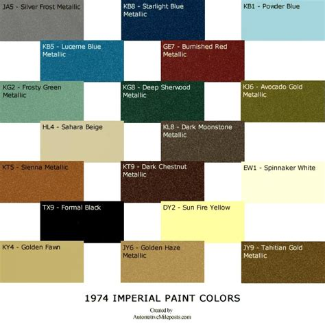paint colors and codes paint color 2017 grasscloth wallpaper