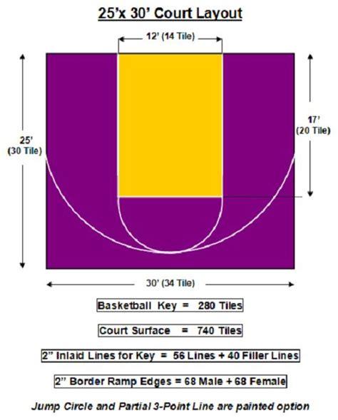 basketball half court dimensions backyard 25 best ideas about backyard basketball court on