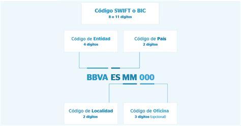 que es el bic de un banco codigo bic calcular bic swift online a partir del iban o