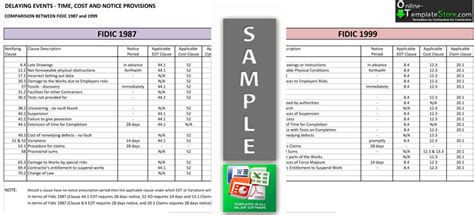 Subcontractors Agreement Template contractual forms construction templates