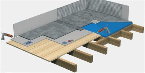 Bathroom Tile Flooring Ideas For Small Bathrooms bathroom design ideas planning a wet room trade price tiles