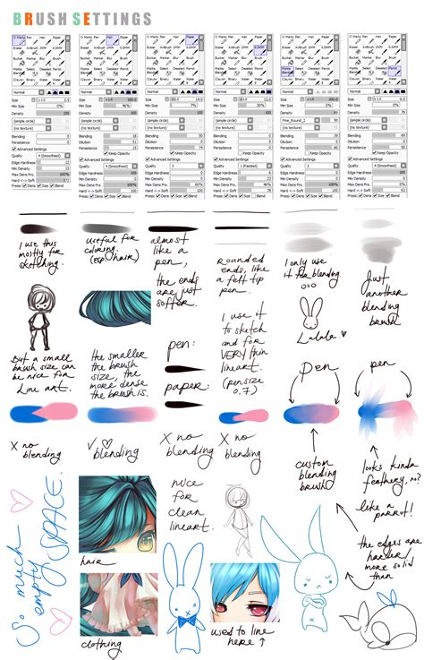 paint tool sai custom brushes brush settings by fuwaffy on deviantart