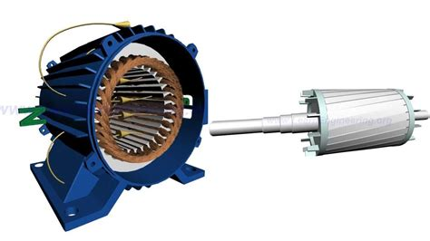 Ac Motor Working by Working Of 3 Phase Induction Motor Electrical