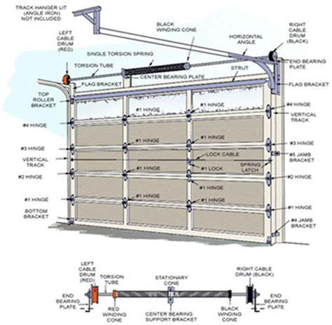 garage door parts overhead garage door parts repair