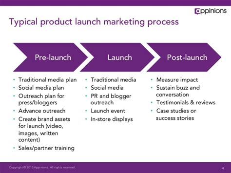 boost your product launch with influence marketing ebook