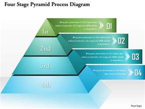 0914 business plan four stage pyramid process diagram