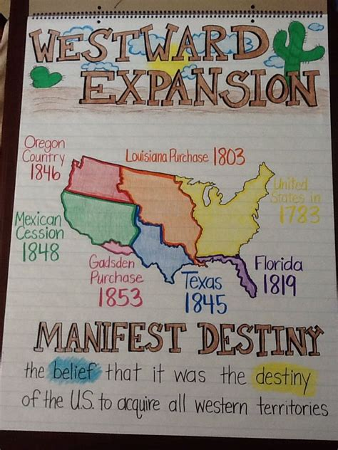 history of decorations 25 best ideas about history classroom on