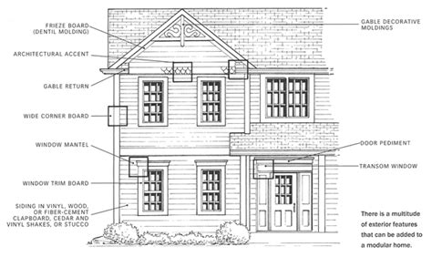 Split Level Houses standard and custom modular home designs and house plans