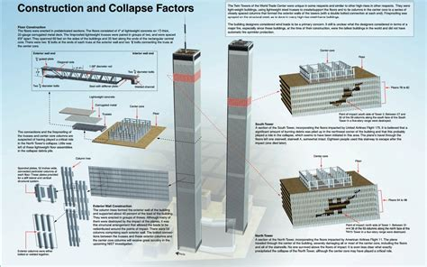 world trade center blueprints 9 11 atak na wtc i pentagon fakty i mity