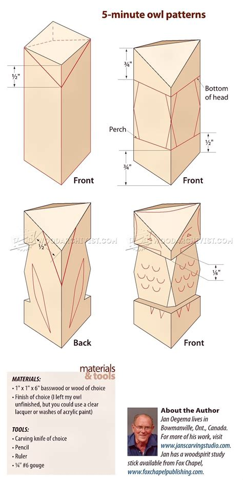 woodwork synonym related keywords suggestions for owl wood carving pattern