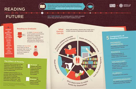 read info infographics for book and in non fiction