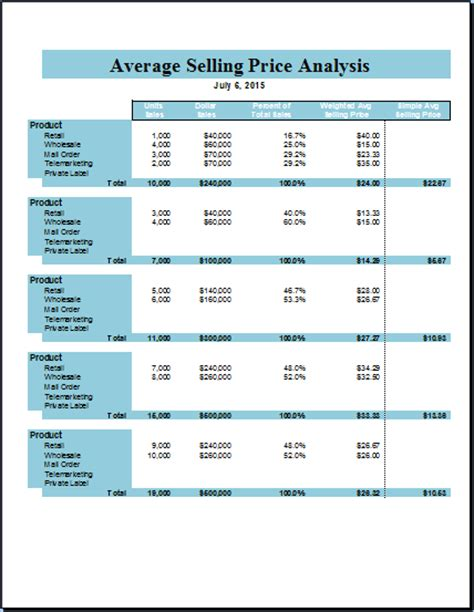 average selling price analysis template formal word