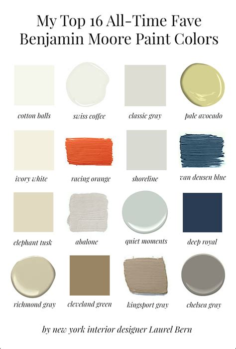 paint colors for 2017 benjamin my 16 favorite benjamin paint colors laurel home