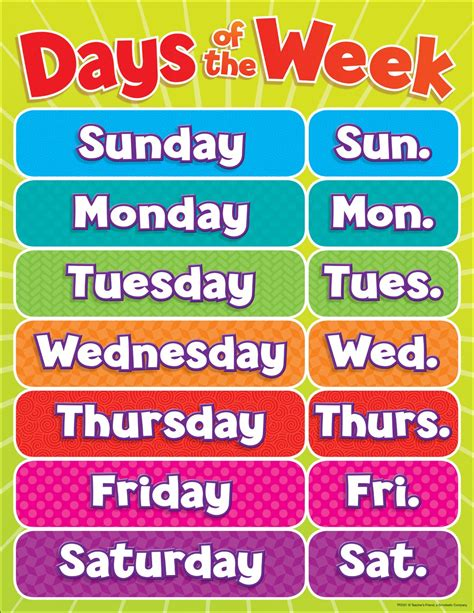days of the week dataset datawand