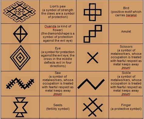 berber symbols early people symbols