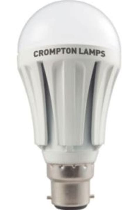 led light bulb safety safety alert led light bulbs recalled which news