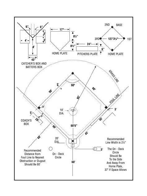 baseball diagrams templates