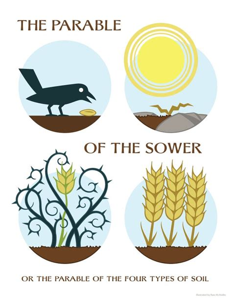 parable of the sower crafts for 17 best images about matthew 13 28 lesson and craft ideas