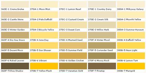 behr paint color codes materials world