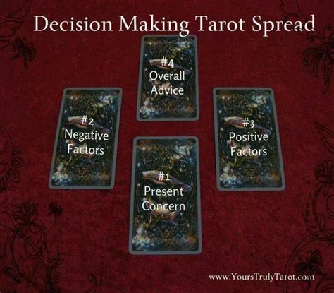cards for beginners 17 best images about hmmmm on vienna texts